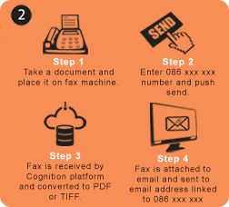 Free fax2email